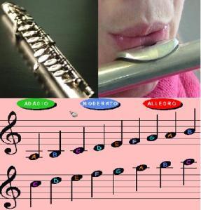 aku nak 1 flute nih.. blaja bg terer gila
